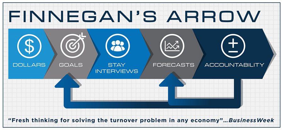 Finnegan's Arrow Graphic